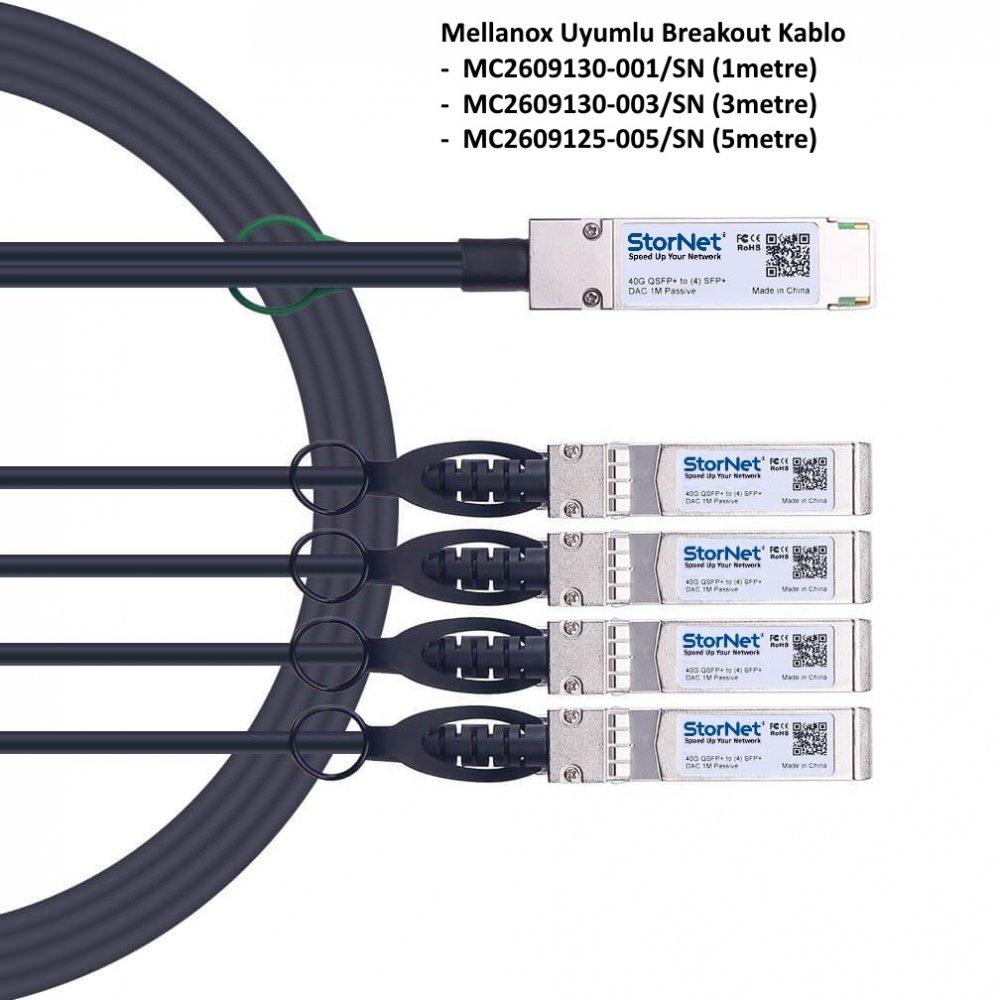 Mellanox uyumlu Breakout Kablo 40GbE to 4x10GbE QSFP to 4xSFP+
